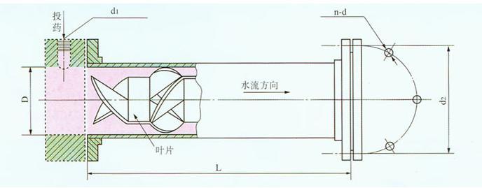 管道混合器结构图
