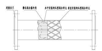 SH静态混合器图纸