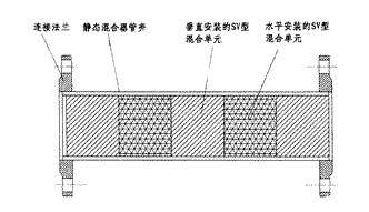 SV静态混合器图纸